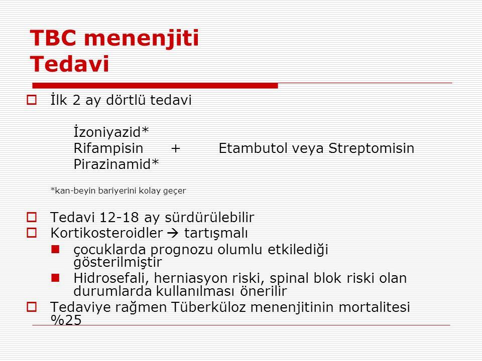 TBC menenjiti Tedavi İlk 2 ay dörtlü tedavi İzoniyazid*