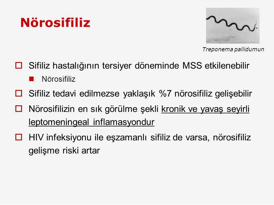 Nörosifiliz Sifiliz hastalığının tersiyer döneminde MSS etkilenebilir