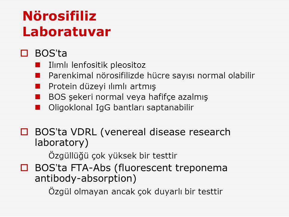 Nörosifiliz Laboratuvar