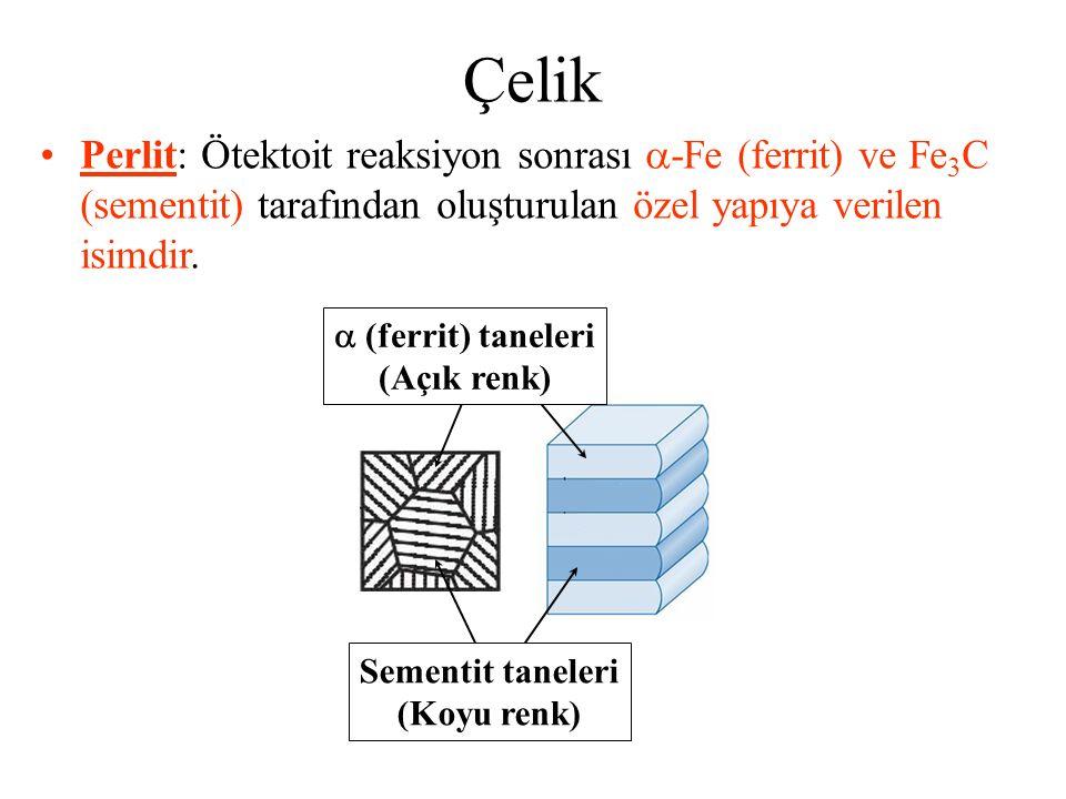 Çelik Perlit: Ötektoit reaksiyon sonrası -Fe (ferrit) ve Fe3C (sementit) tarafından oluşturulan özel yapıya verilen isimdir.