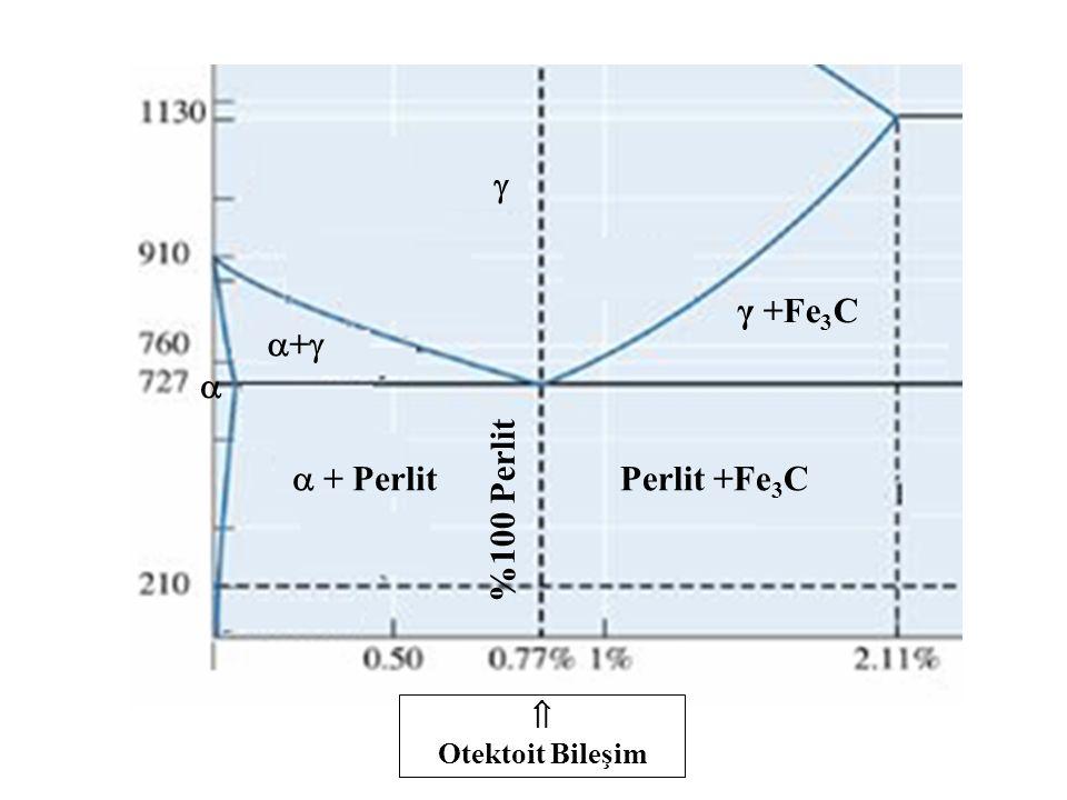  γ +Fe3C +   + Perlit Perlit +Fe3C %100 Perlit  Otektoit Bileşim