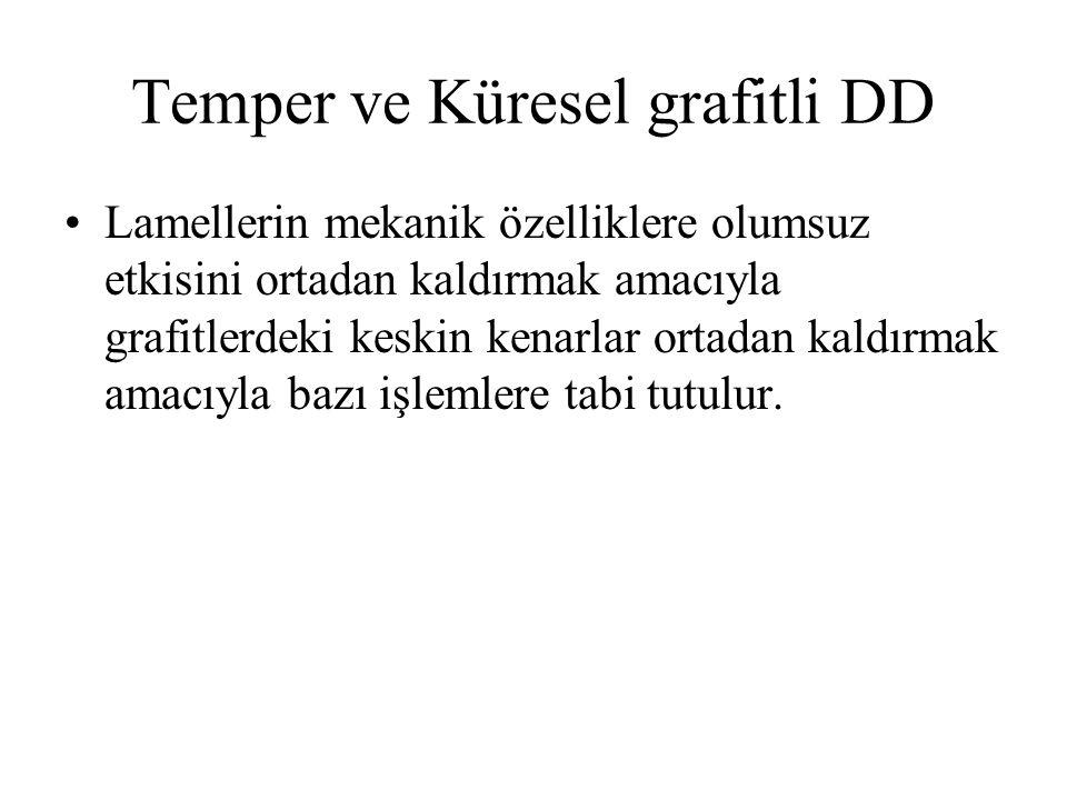 Temper ve Küresel grafitli DD