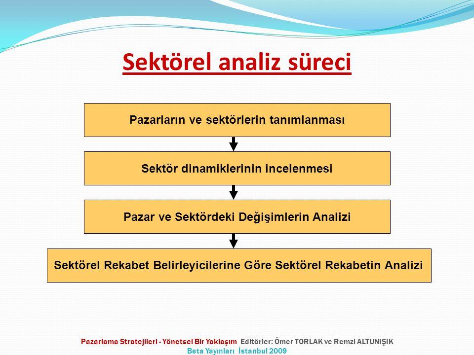 Sektörel analiz süreci