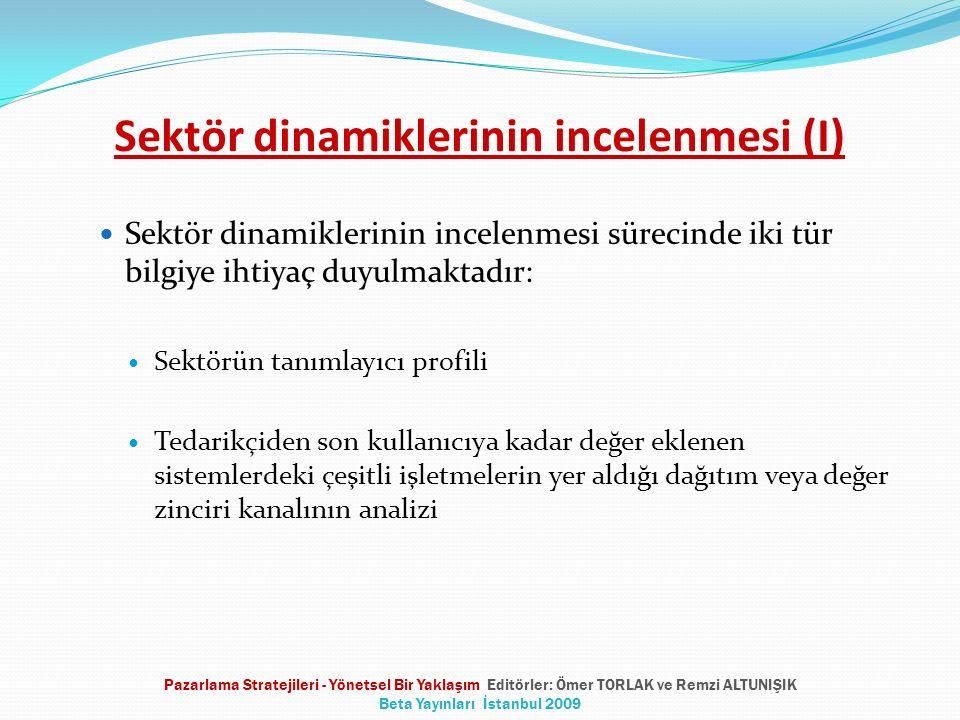 Sektör dinamiklerinin incelenmesi (I)