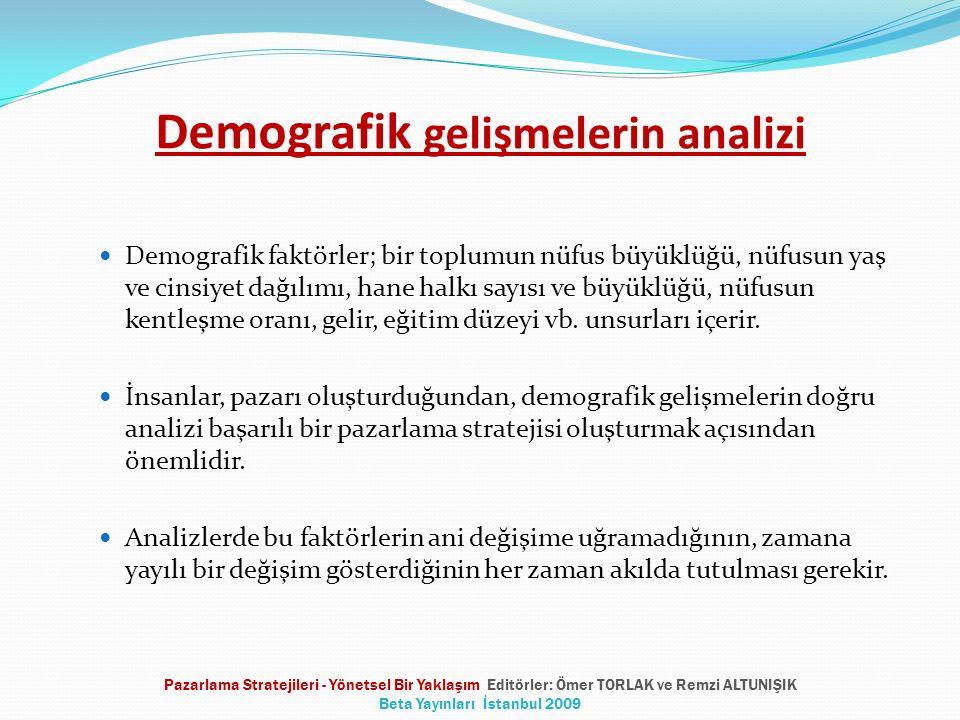Demografik gelişmelerin analizi