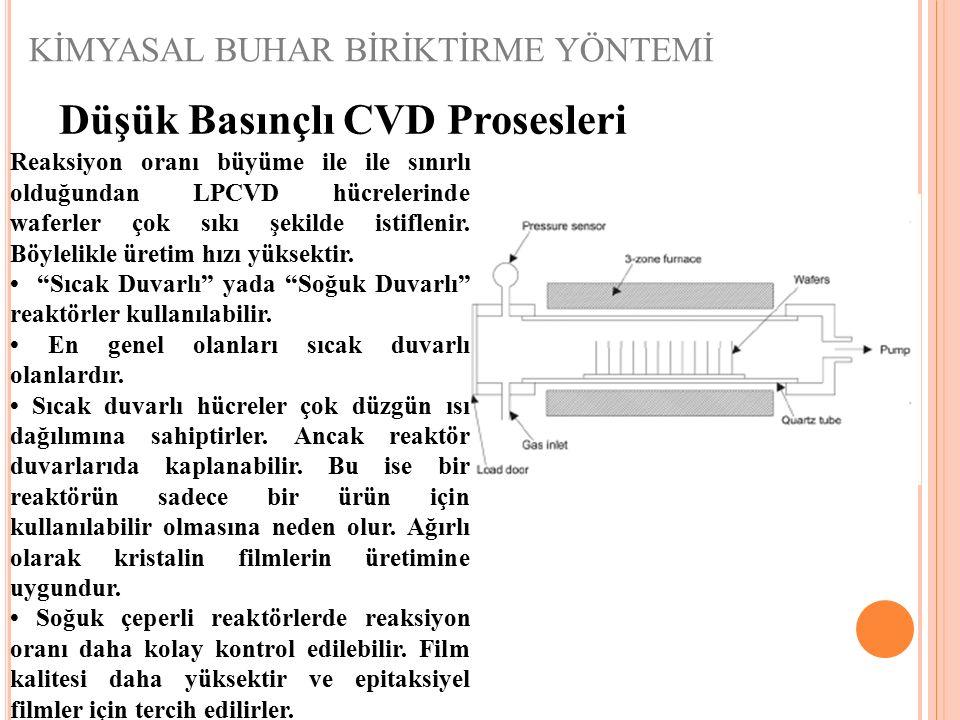 Düşük Basınçlı CVD Prosesleri