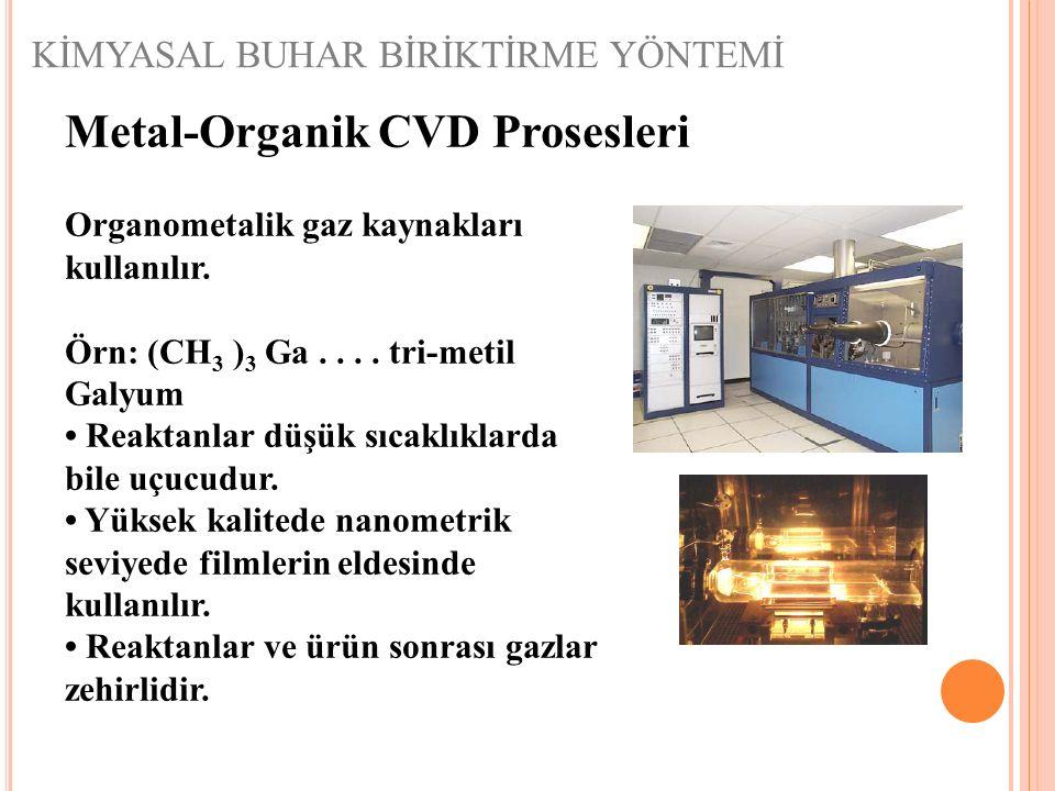 Metal-Organik CVD Prosesleri