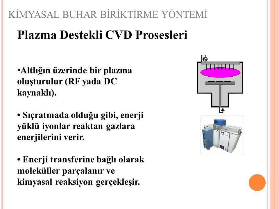 Plazma Destekli CVD Prosesleri