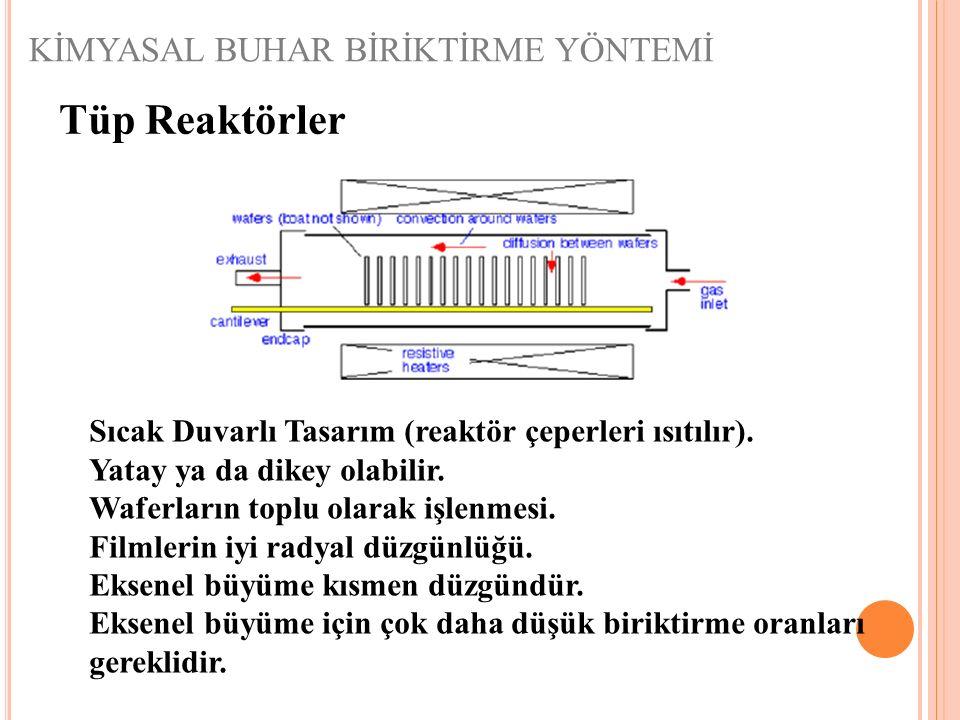 Tüp Reaktörler KİMYASAL BUHAR BİRİKTİRME YÖNTEMİ