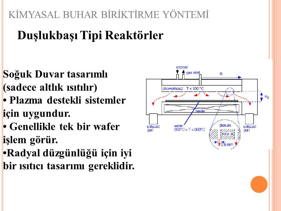 Duşlukbaşı Tipi Reaktörler