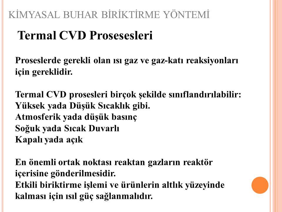 Termal CVD Prosesesleri