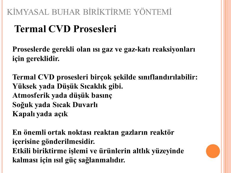 Termal CVD Prosesleri KİMYASAL BUHAR BİRİKTİRME YÖNTEMİ