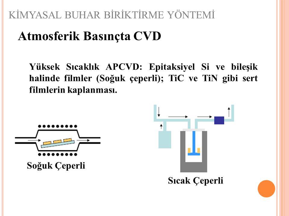 Atmosferik Basınçta CVD