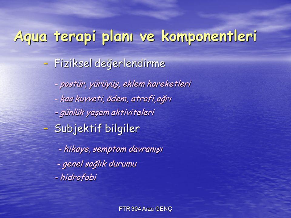 Aqua terapi planı ve komponentleri