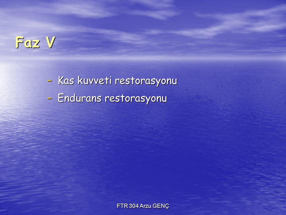 Faz V Kas kuvveti restorasyonu Endurans restorasyonu FTR 304 Arzu GENÇ