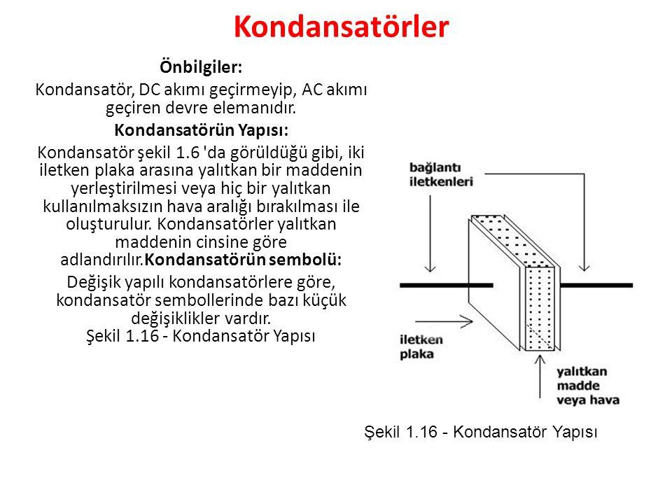 Kondansatörün Yapısı: