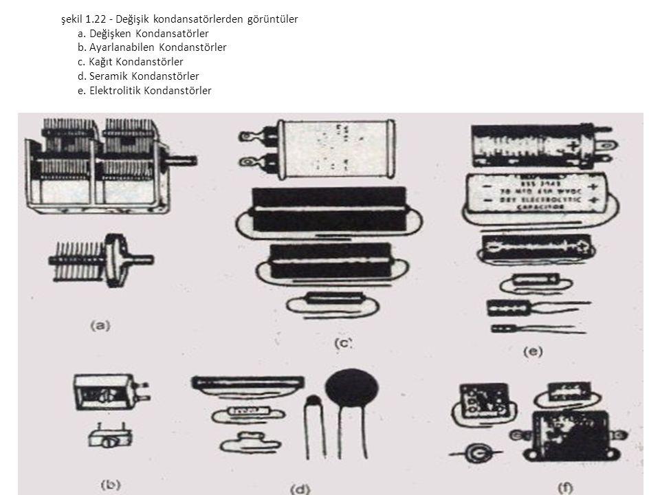 şekil 1. 22 - Değişik kondansatörlerden görüntüler a
