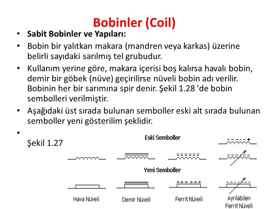 Bobinler (Coil) Sabit Bobinler ve Yapıları: