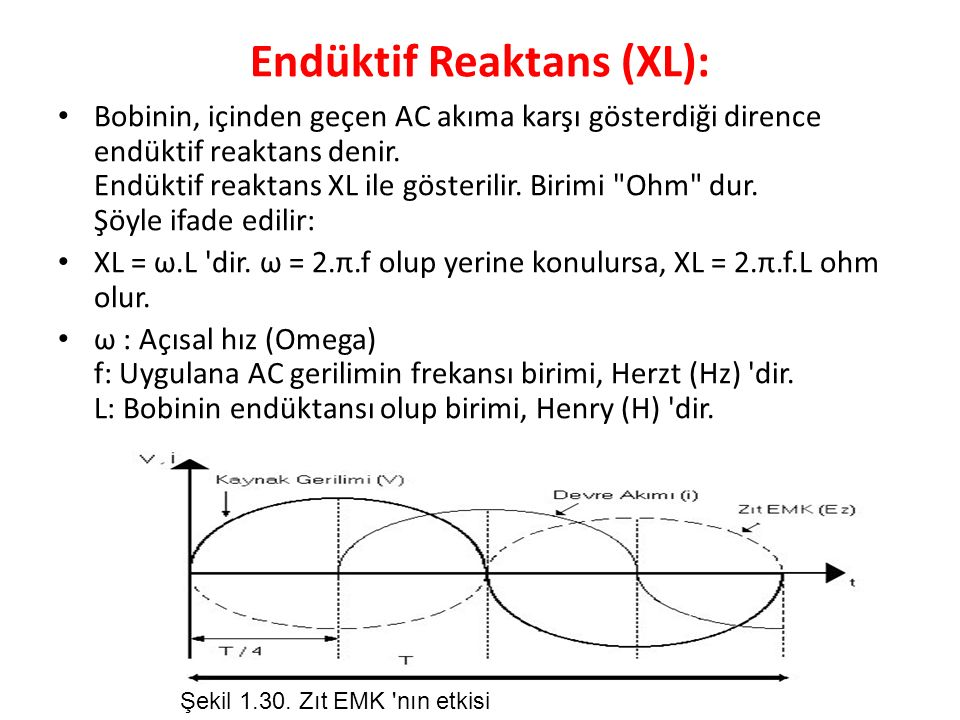 Endüktif Reaktans (XL):
