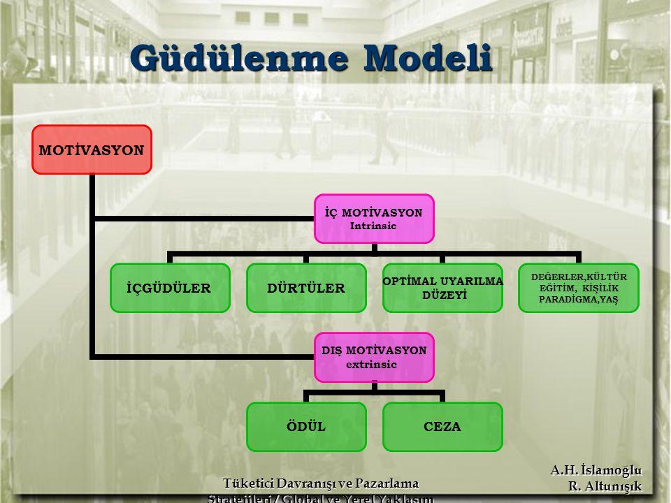 Güdülenme Modeli Tüketici Davranışı ve Pazarlama Stratejileri / Global ve Yerel Yaklaşım Erdoğan Koç.