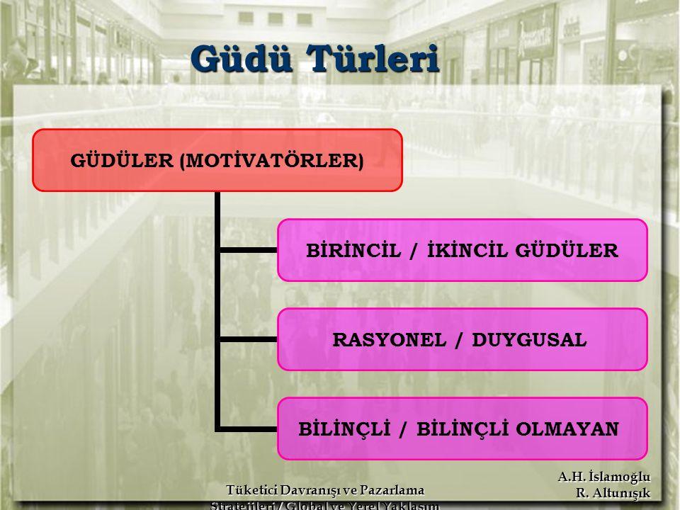 Güdü Türleri Tüketici Davranışı ve Pazarlama Stratejileri / Global ve Yerel Yaklaşım Erdoğan Koç.