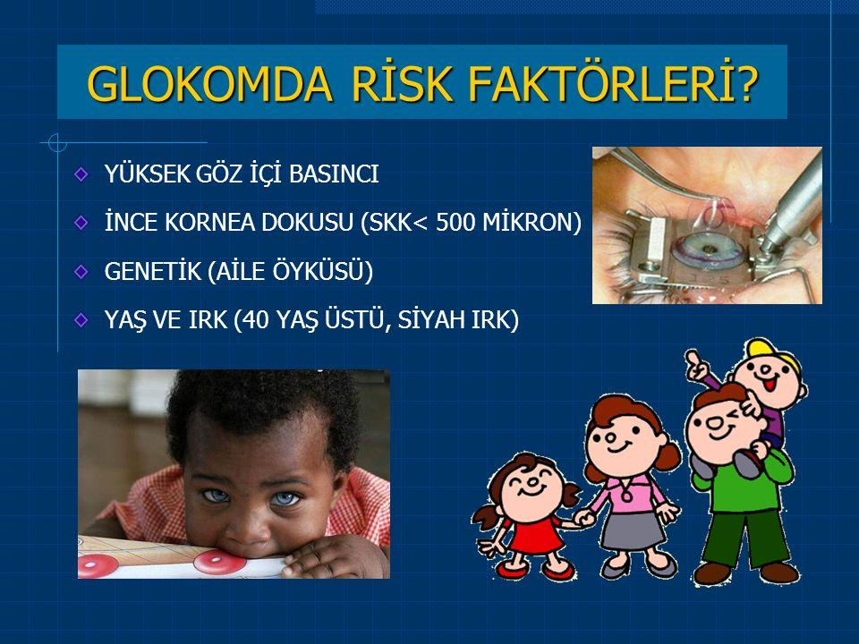 GLOKOMDA RİSK FAKTÖRLERİ