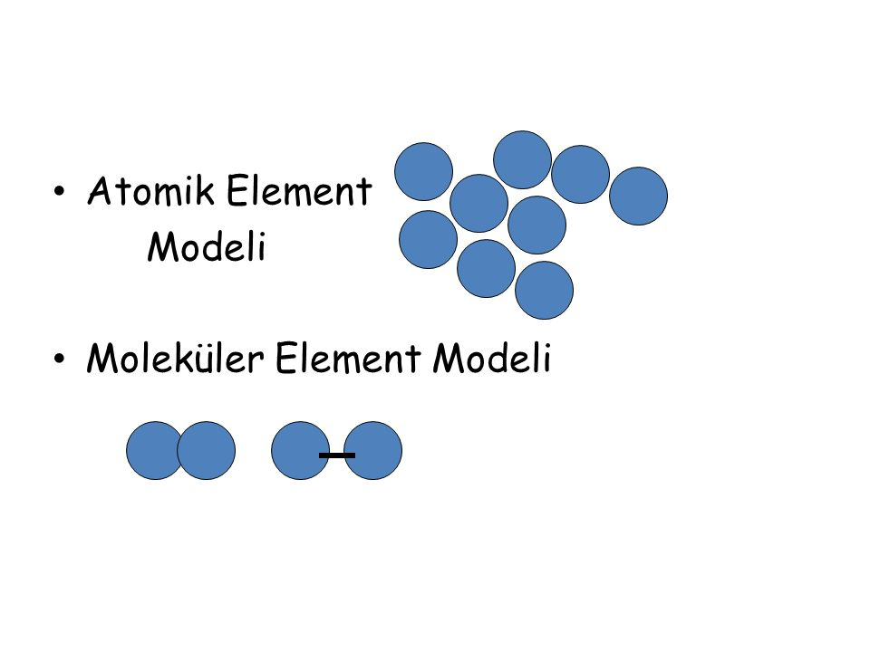 Atomik Element Modeli Moleküler Element Modeli