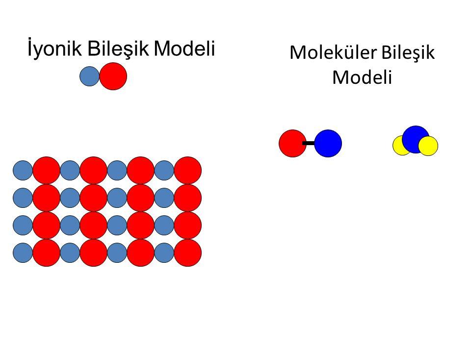 Moleküler Bileşik Modeli