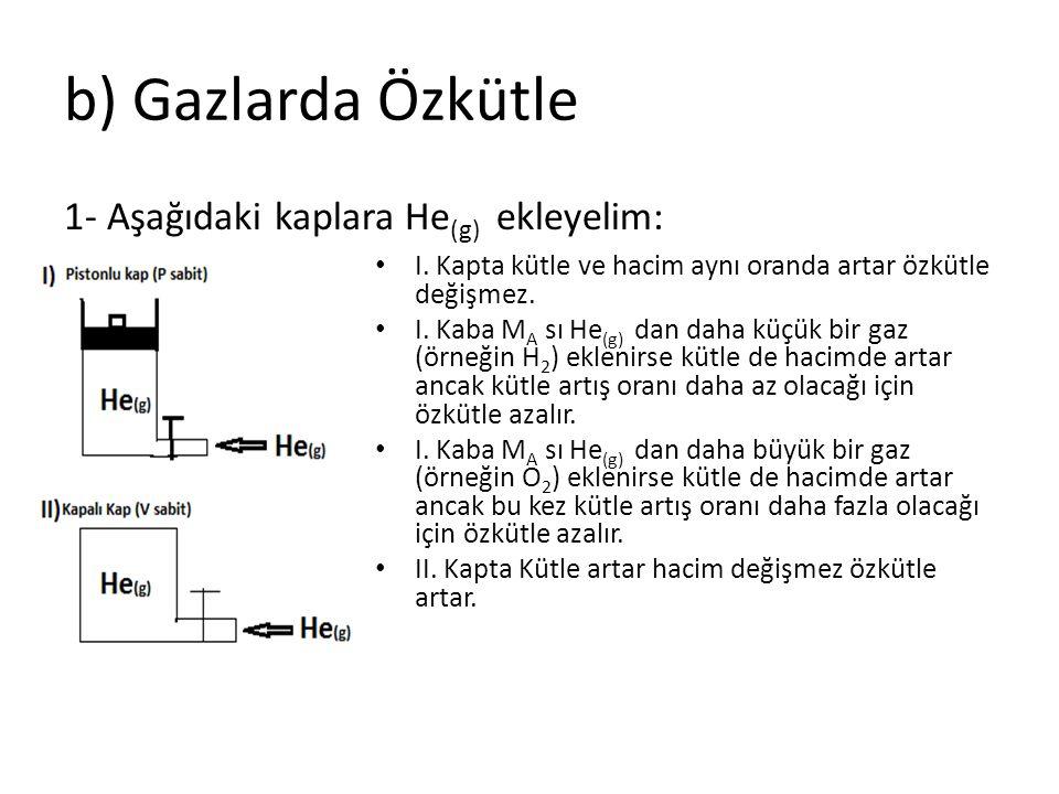 b) Gazlarda Özkütle 1- Aşağıdaki kaplara He(g) ekleyelim: