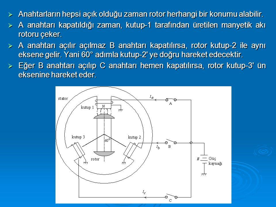 Anahtarların hepsi açık olduğu zaman rotor herhangi bir konumu alabilir.