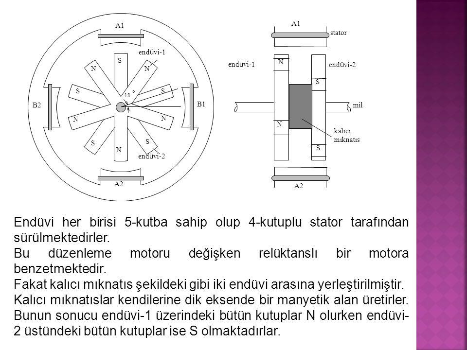 Bu düzenleme motoru değişken relüktanslı bir motora benzetmektedir.