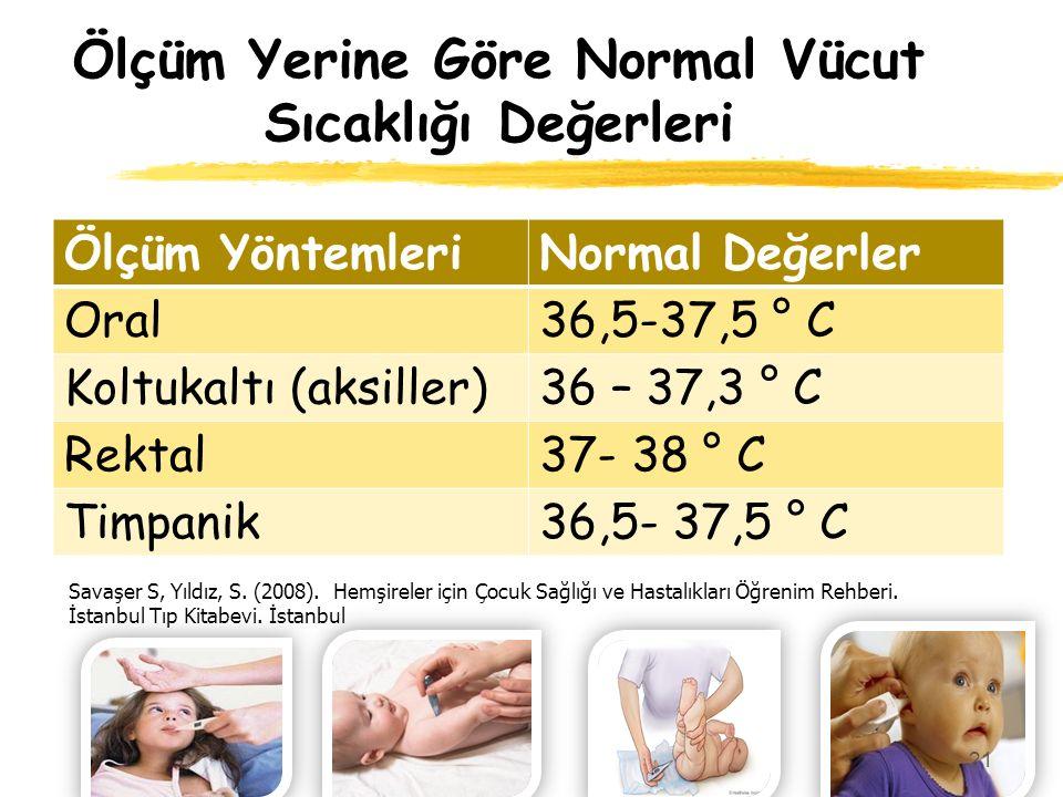 Ölçüm Yerine Göre Normal Vücut Sıcaklığı Değerleri