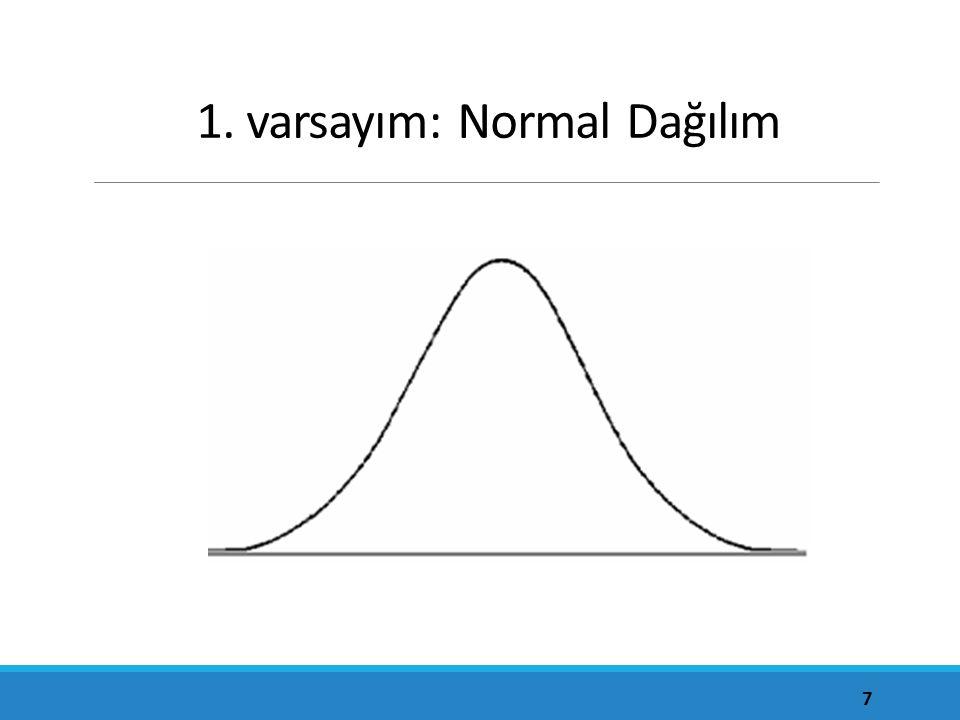 1. varsayım: Normal Dağılım