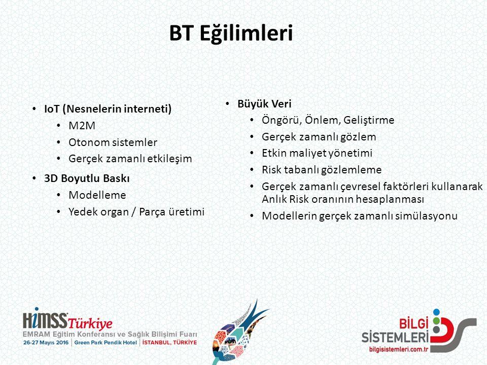 BT Eğilimleri IoT (Nesnelerin interneti) M2M Büyük Veri