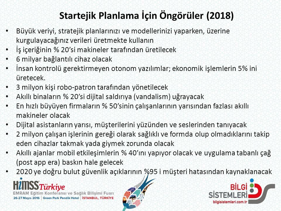 Startejik Planlama İçin Öngörüler (2018)