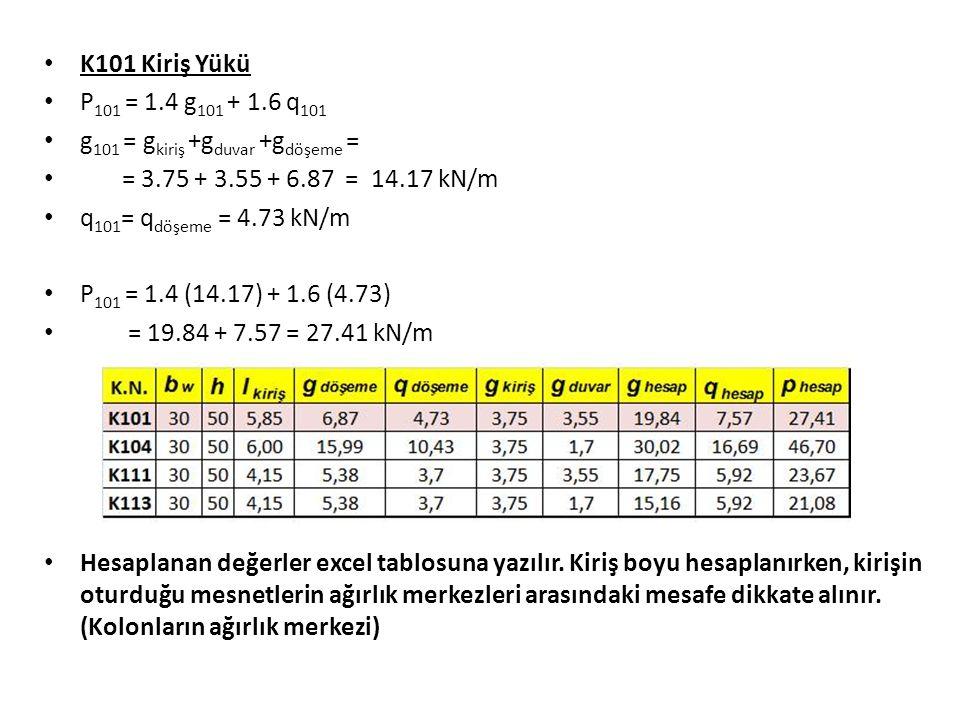 K101 Kiriş Yükü P101 = 1.4 g101 + 1.6 q101. g101 = gkiriş +gduvar +gdöşeme = = 3.75 + 3.55 + 6.87 = 14.17 kN/m.