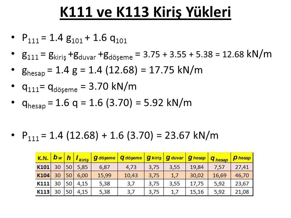 K111 ve K113 Kiriş Yükleri P111 = 1.4 g101 + 1.6 q101