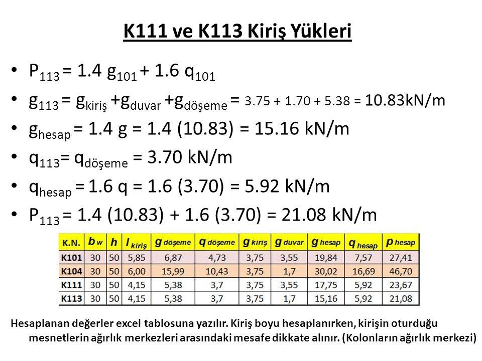 K111 ve K113 Kiriş Yükleri P113 = 1.4 g101 + 1.6 q101