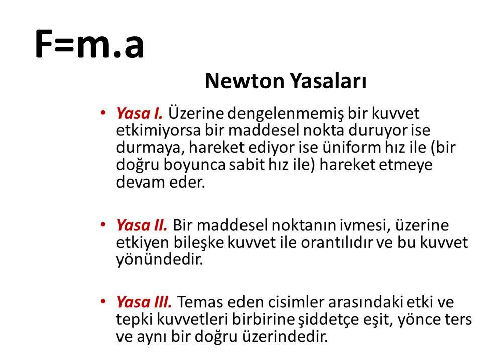 F=m.a Newton Yasaları