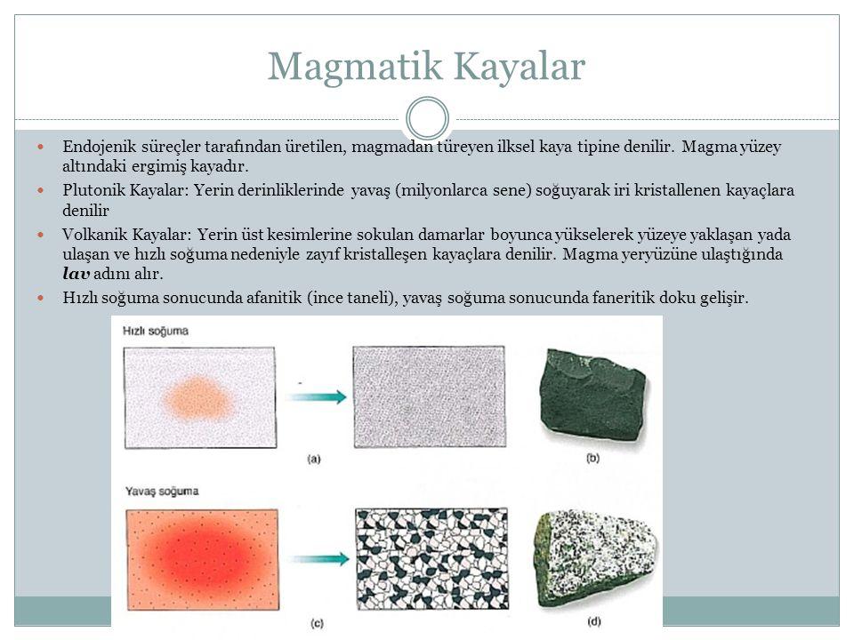 Magmatik Kayalar Endojenik süreçler tarafından üretilen, magmadan türeyen ilksel kaya tipine denilir. Magma yüzey altındaki ergimiş kayadır.