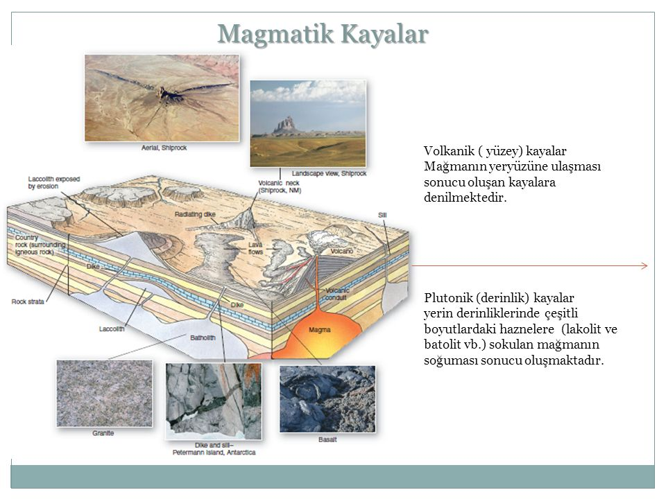 Magmatik Kayalar Volkanik ( yüzey) kayalar