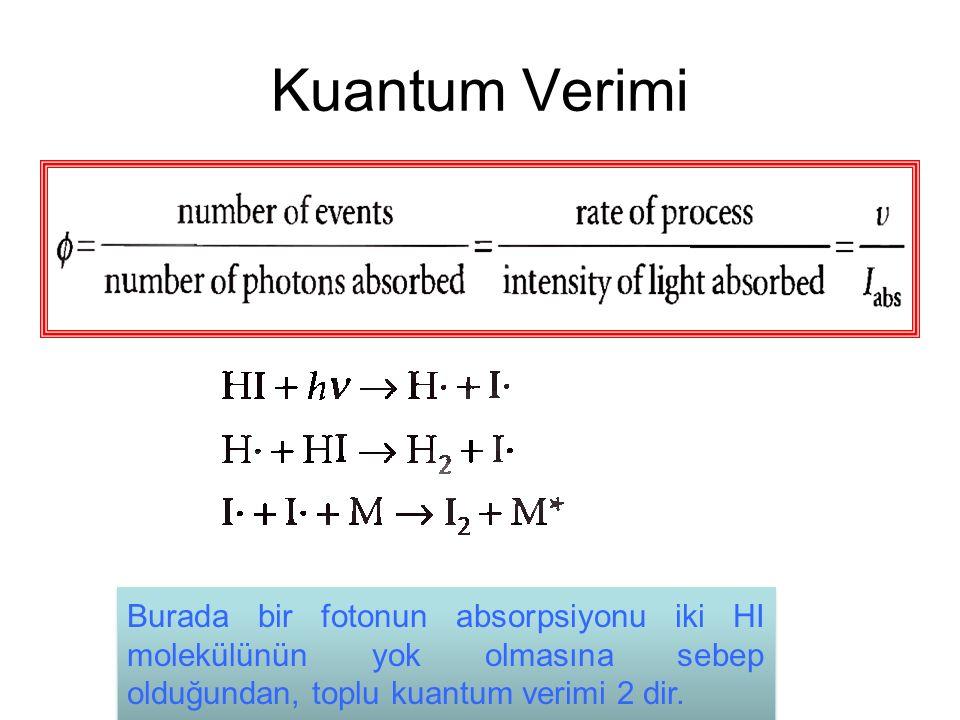 Kuantum Verimi Burada bir fotonun absorpsiyonu iki HI molekülünün yok olmasına sebep olduğundan, toplu kuantum verimi 2 dir.
