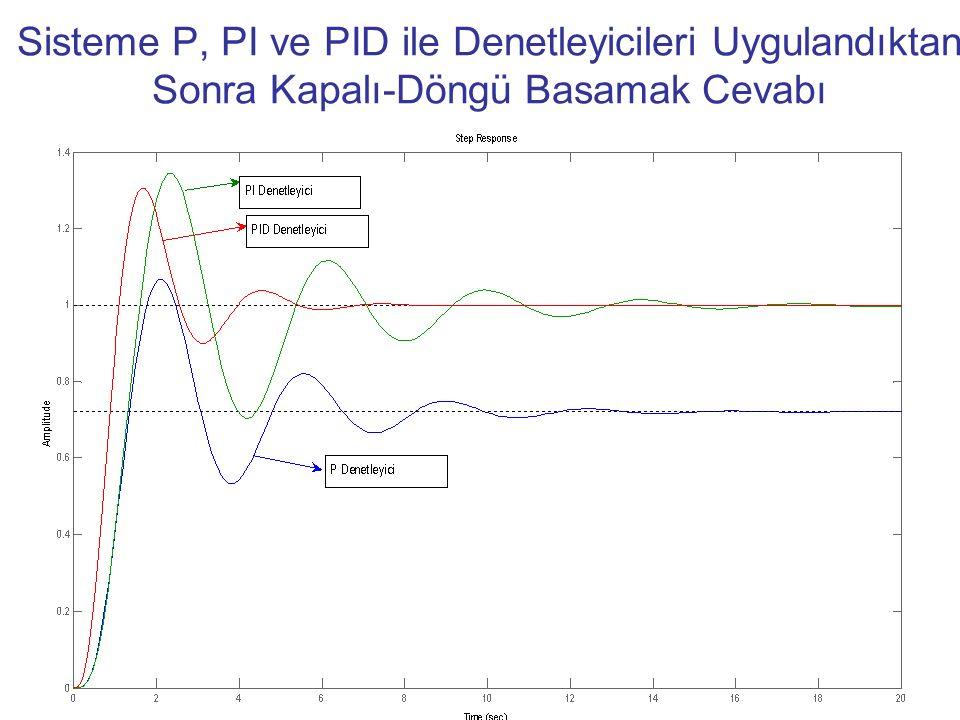 Sisteme P, PI ve PID ile Denetleyicileri Uygulandıktan Sonra Kapalı-Döngü Basamak Cevabı