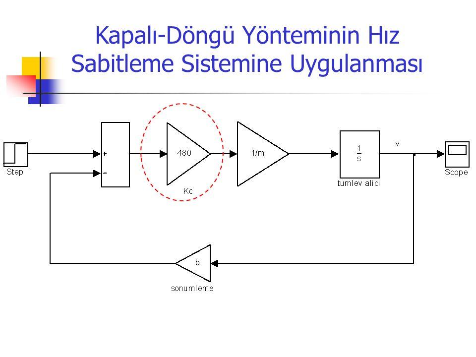 Kapalı-Döngü Yönteminin Hız Sabitleme Sistemine Uygulanması