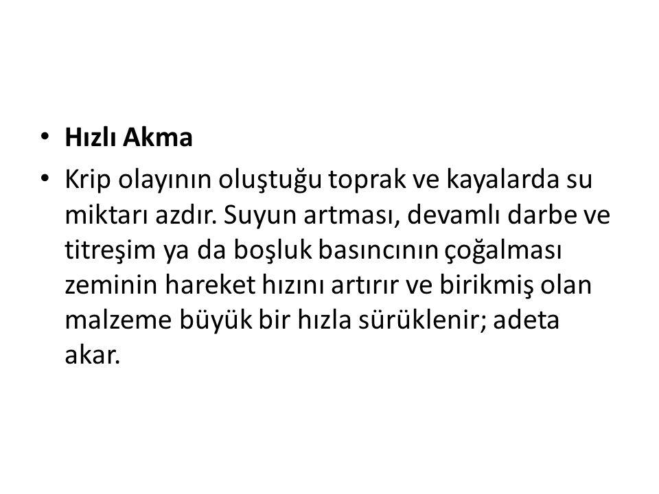 Hızlı Akma