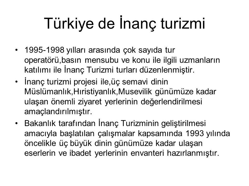 Türkiye de İnanç turizmi