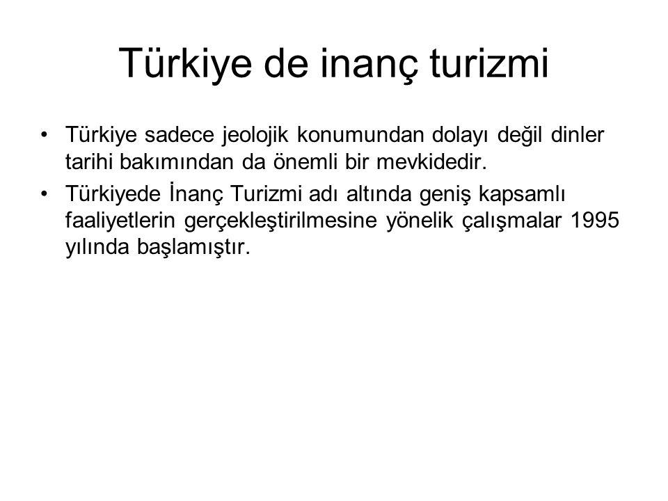 Türkiye de inanç turizmi