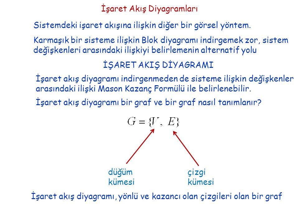 İşaret Akış Diyagramları