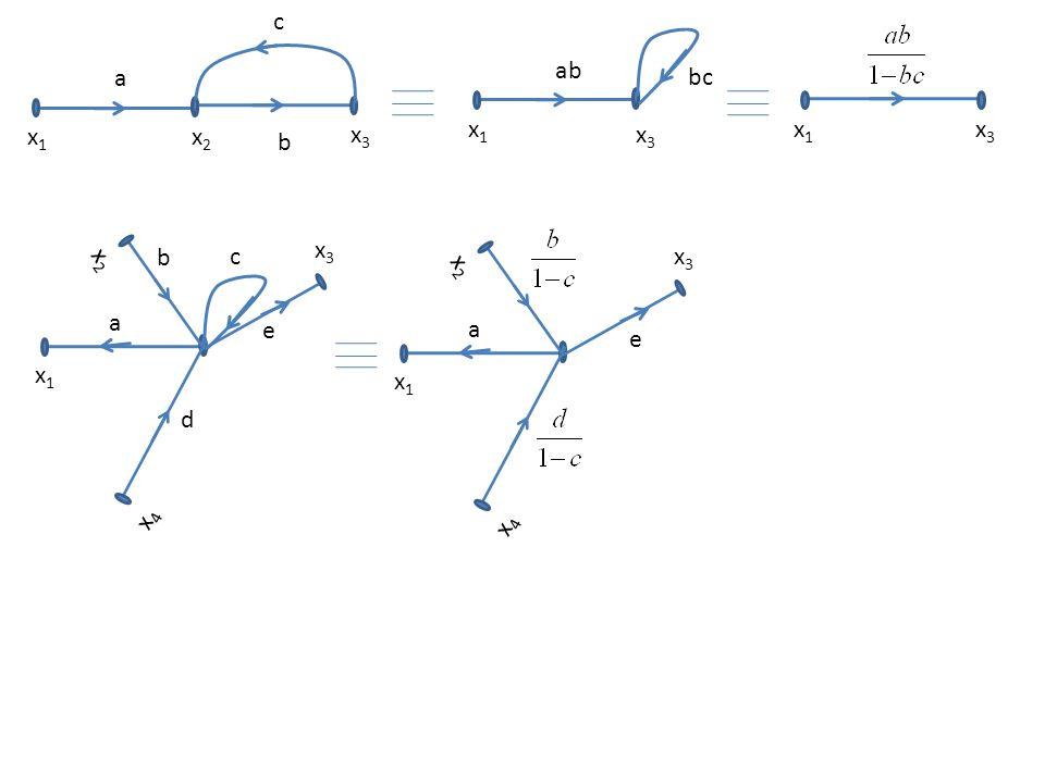 x1 x2 a x3 b c x1 x3 x1 ab x3 bc x1 a x4 x2 x3 d b c e x1 a x4 x2 x3 e