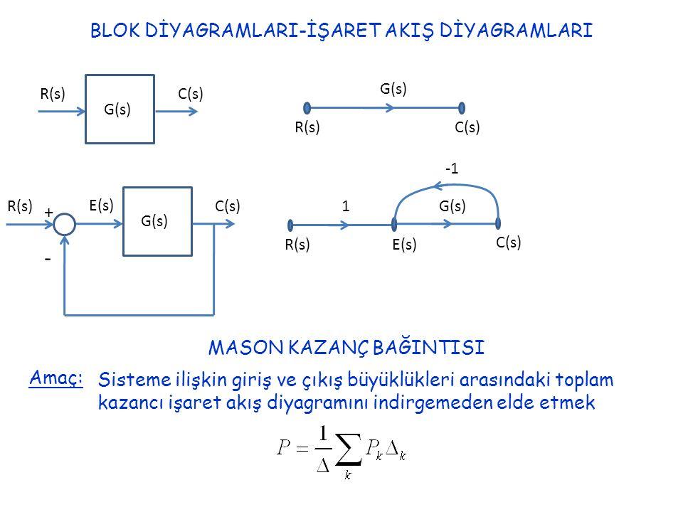 - BLOK DİYAGRAMLARI-İŞARET AKIŞ DİYAGRAMLARI + MASON KAZANÇ BAĞINTISI